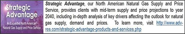 Advanced Resources International's Strategic Advantage